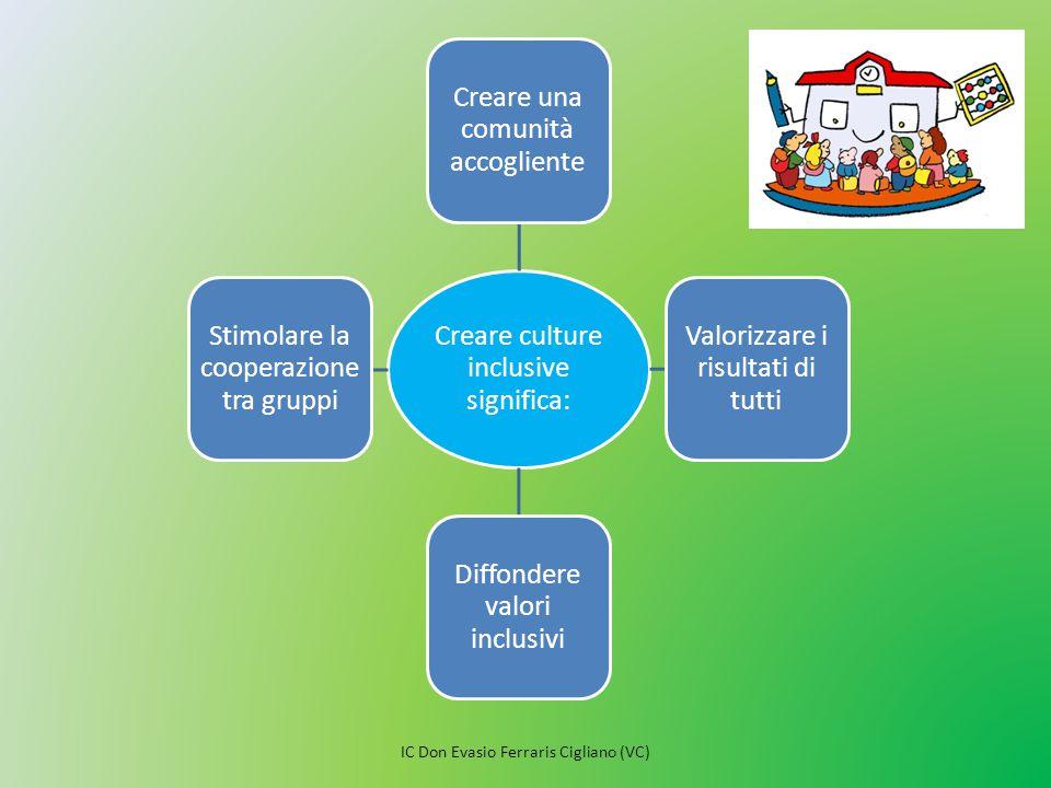Creare culture inclusive significa: Creare una comunità accogliente Valorizzare i risultati di tutti Diffondere valori inclusivi Stimolare la cooperaz