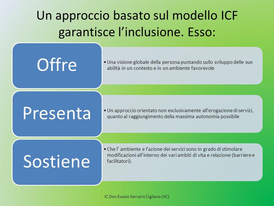Un approccio basato sul modello ICF garantisce l'inclusione. Esso: Una visione globale della persona puntando sullo sviluppo delle sue abilità in un c