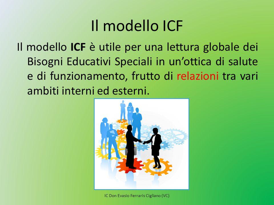 Il modello ICF Il modello ICF è utile per una lettura globale dei Bisogni Educativi Speciali in un'ottica di salute e di funzionamento, frutto di rela