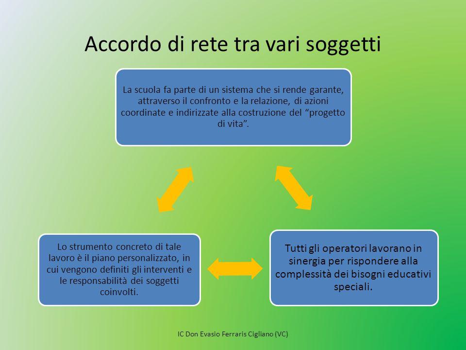 Accordo di rete tra vari soggetti La scuola fa parte di un sistema che si rende garante, attraverso il confronto e la relazione, di azioni coordinate