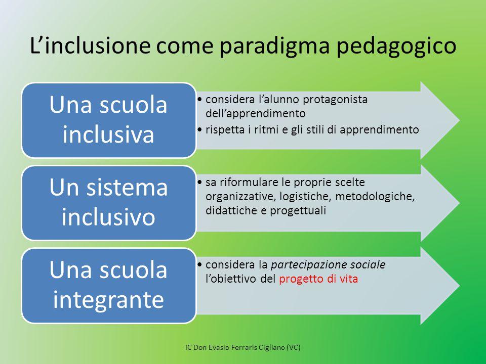 L'inclusione come paradigma pedagogico considera l'alunno protagonista dell'apprendimento rispetta i ritmi e gli stili di apprendimento Una scuola inc