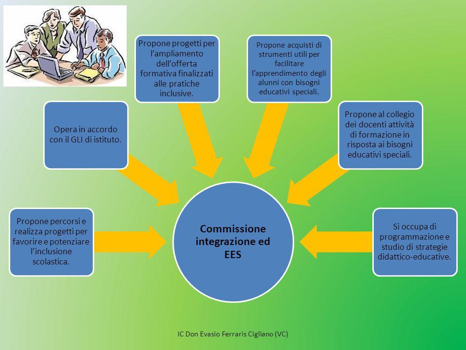 Commissione integrazione ed EES Propone percorsi e realizza progetti per favorire e potenziare l'inclusione scolastica. Opera in accordo con il GLI di
