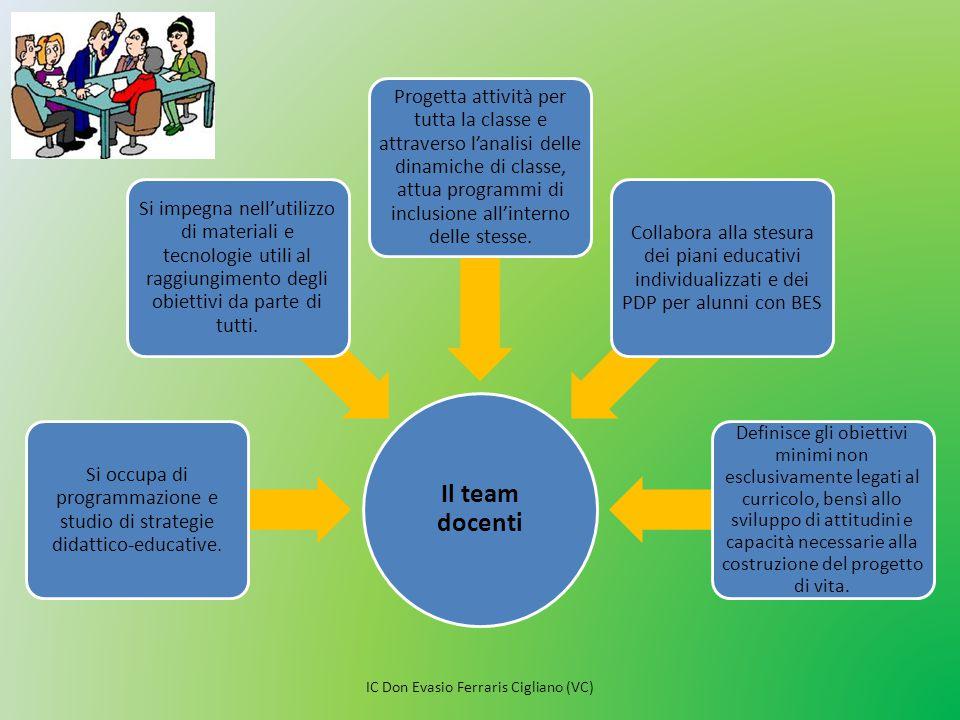 Il team docenti Si occupa di programmazione e studio di strategie didattico-educative. Si impegna nell'utilizzo di materiali e tecnologie utili al rag