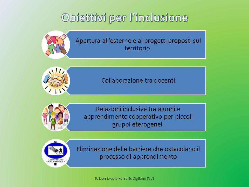 Apertura all'esterno e ai progetti proposti sul territorio. Collaborazione tra docenti Relazioni inclusive tra alunni e apprendimento cooperativo per