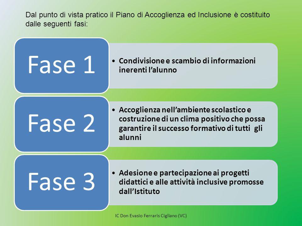 Condivisione e scambio di informazioni inerenti l'alunno Fase 1 Accoglienza nell'ambiente scolastico e costruzione di un clima positivo che possa gara