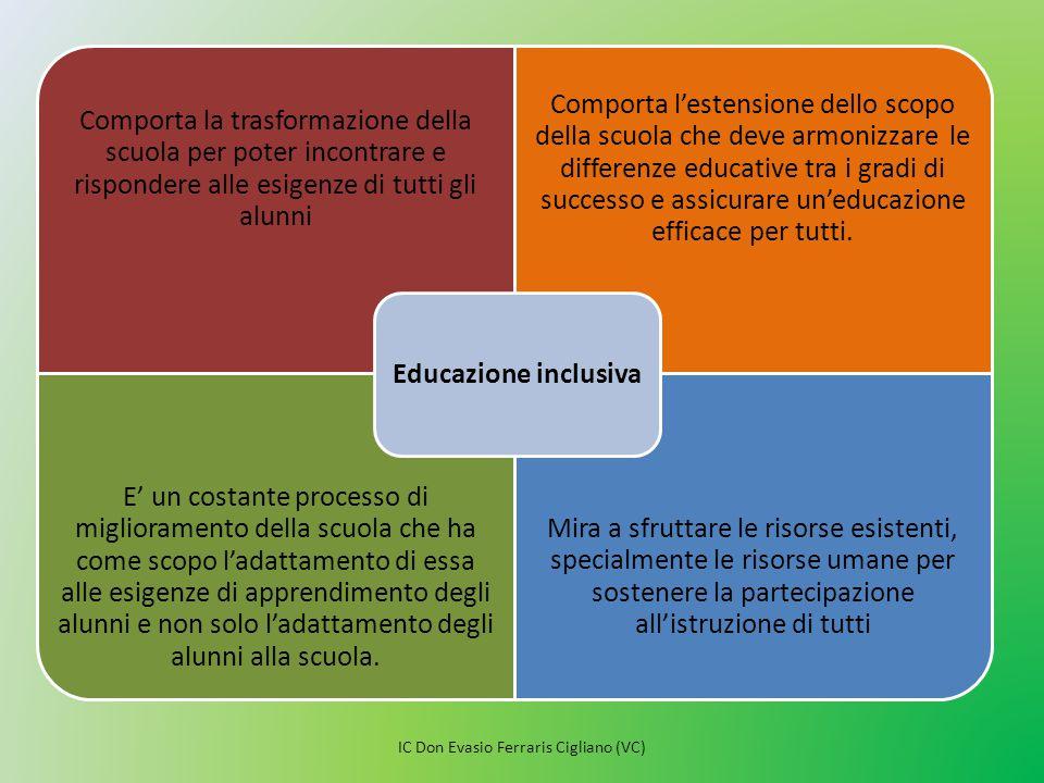 Comporta la trasformazione della scuola per poter incontrare e rispondere alle esigenze di tutti gli alunni Comporta l'estensione dello scopo della sc