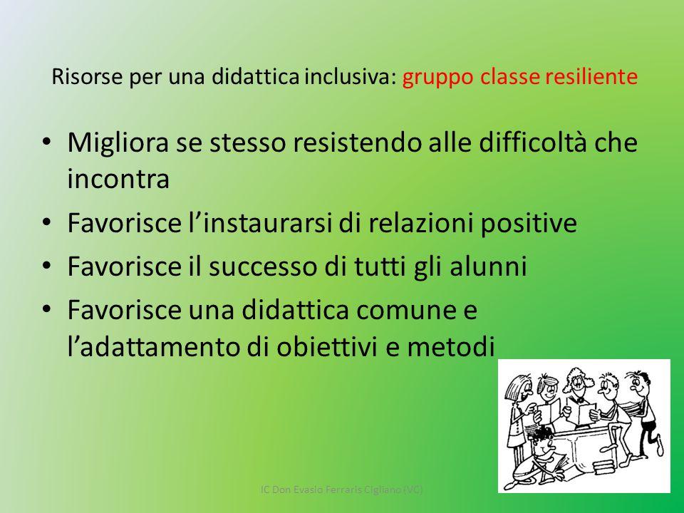 Risorse per una didattica inclusiva: gruppo classe resiliente Migliora se stesso resistendo alle difficoltà che incontra Favorisce l'instaurarsi di re