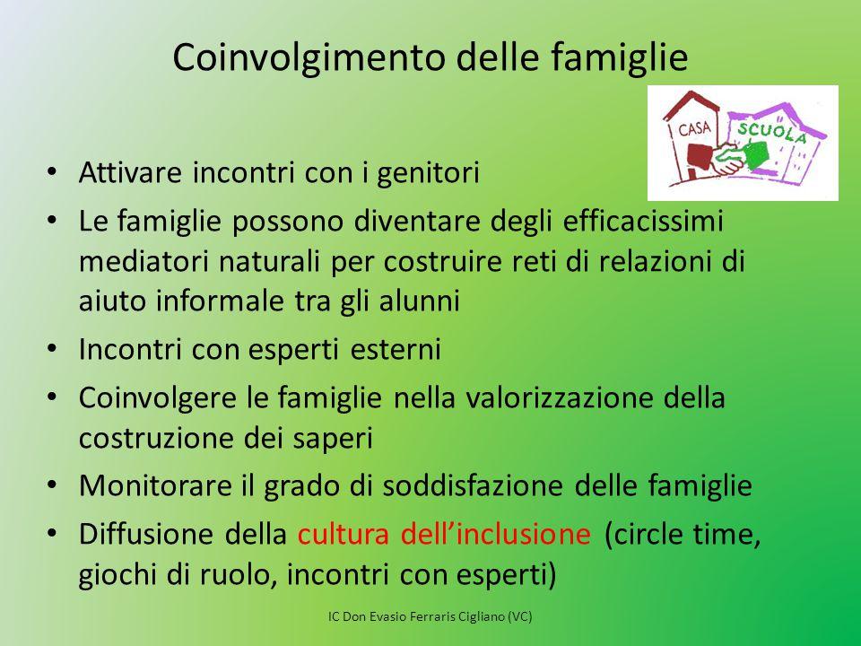 Coinvolgimento delle famiglie Attivare incontri con i genitori Le famiglie possono diventare degli efficacissimi mediatori naturali per costruire reti
