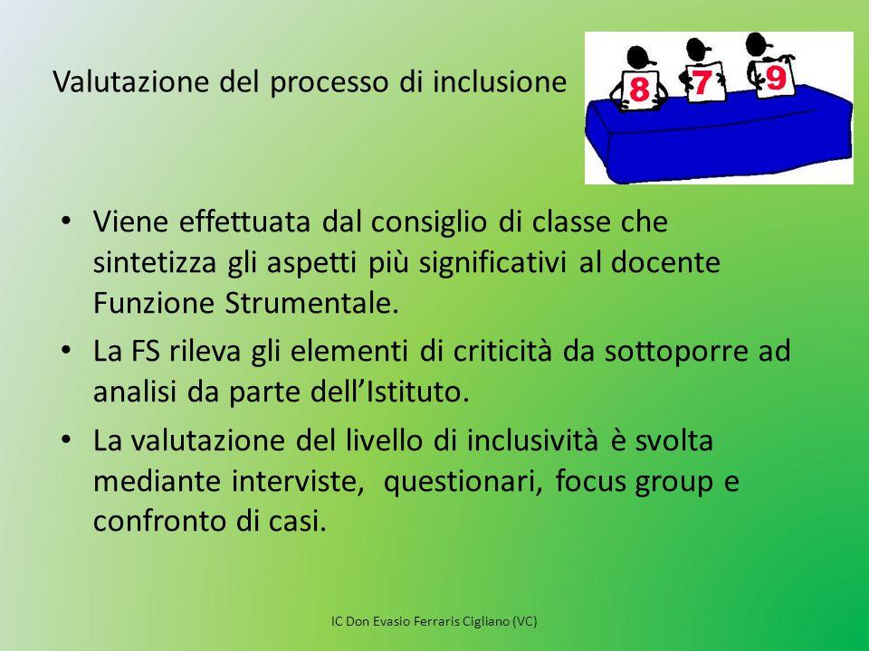 Valutazione del processo di inclusione Viene effettuata dal consiglio di classe che sintetizza gli aspetti più significativi al docente Funzione Strum