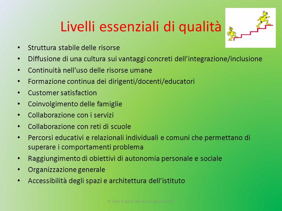 Livelli essenziali di qualità Struttura stabile delle risorse Diffusione di una cultura sui vantaggi concreti dell'integrazione/inclusione Continuità