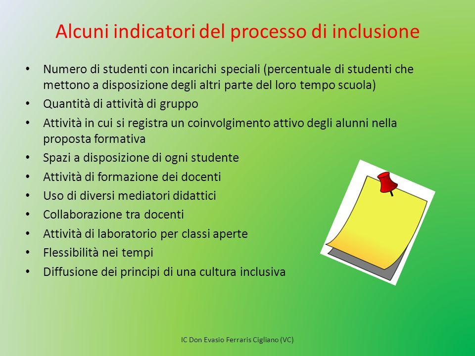 Alcuni indicatori del processo di inclusione Numero di studenti con incarichi speciali (percentuale di studenti che mettono a disposizione degli altri