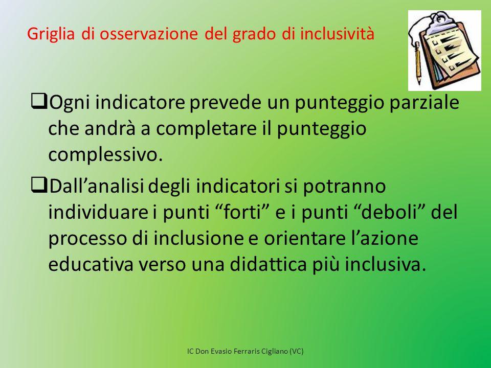Griglia di osservazione del grado di inclusività  Ogni indicatore prevede un punteggio parziale che andrà a completare il punteggio complessivo.  Da