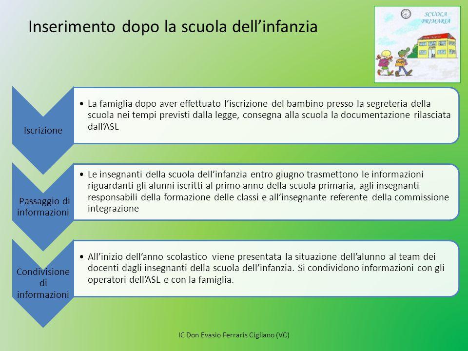 Innovazione nelle metodologie di lavoro Partecipazione degli alunni e potenziamento della motivazione ad apprendere.