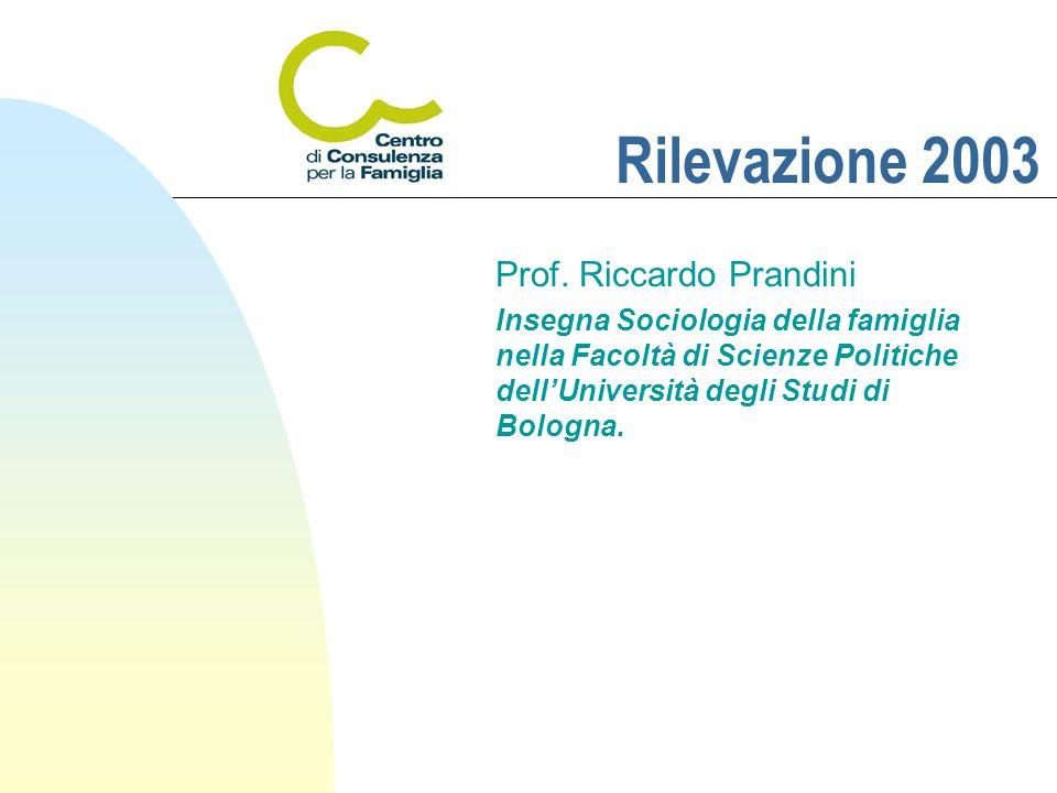 Rilevazione 2003 Prof.
