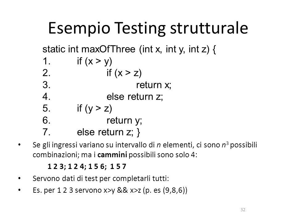 32 Esempio Testing strutturale static int maxOfThree (int x, int y, int z) { 1.if (x > y) 2. if (x > z) 3. return x; 4. else return z; 5. if (y > z) 6