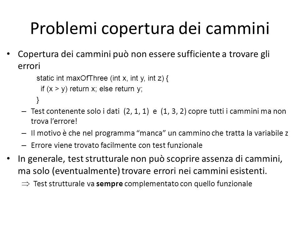 Problemi copertura dei cammini Copertura dei cammini può non essere sufficiente a trovare gli errori static int maxOfThree (int x, int y, int z) { if