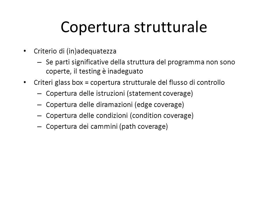 Copertura strutturale Criterio di (in)adequatezza – Se parti significative della struttura del programma non sono coperte, il testing è inadeguato Cri