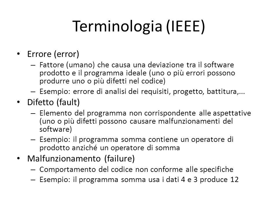 Terminologia (IEEE) Errore (error) – Fattore (umano) che causa una deviazione tra il software prodotto e il programma ideale (uno o più errori possono