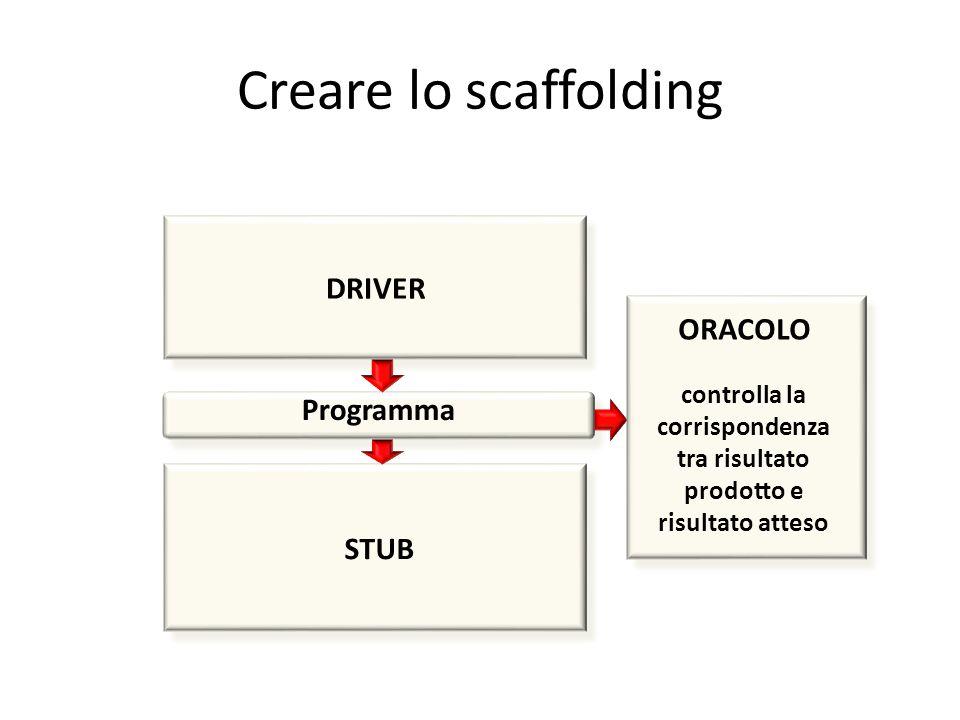 Creare lo scaffolding DRIVER Programma ORACOLO controlla la corrispondenza tra risultato prodotto e risultato atteso STUB