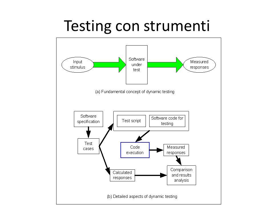Testing con strumenti