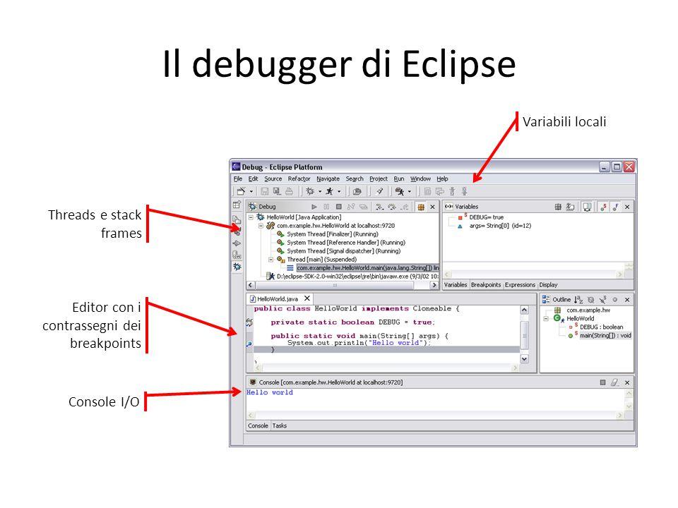 Il debugger di Eclipse Threads e stack frames Editor con i contrassegni dei breakpoints Console I/O Variabili locali