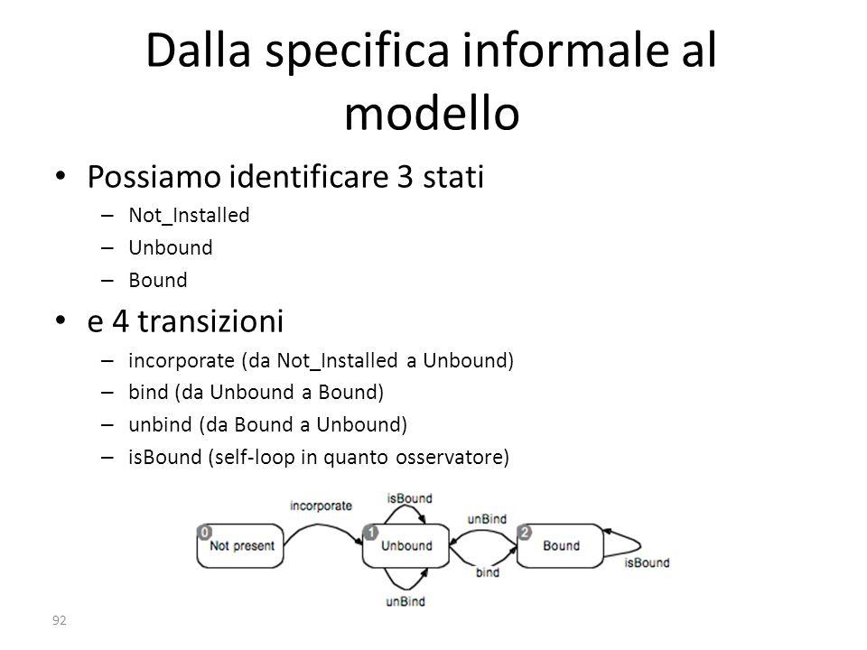 92 Dalla specifica informale al modello Possiamo identificare 3 stati – Not_Installed – Unbound – Bound e 4 transizioni – incorporate (da Not_Installe