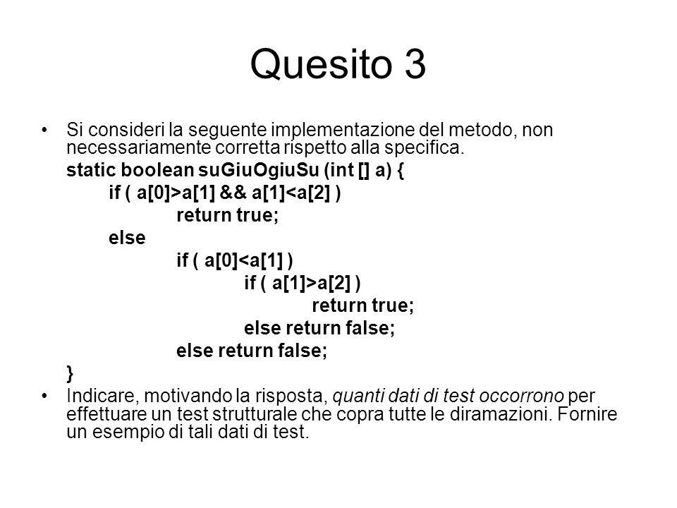 Quesito 3 Si consideri la seguente implementazione del metodo, non necessariamente corretta rispetto alla specifica.