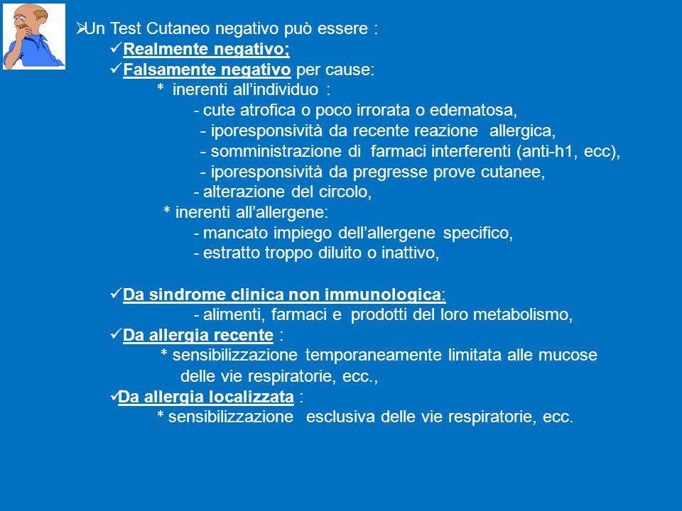 Un Test Cutaneo negativo può essere : Realmente negativo; Falsamente negativo per cause: * inerenti all'individuo : - cute atrofica o poco irrorata o edematosa, - iporesponsività da recente reazione allergica, - somministrazione di farmaci interferenti (anti-h1, ecc), - iporesponsività da pregresse prove cutanee, - alterazione del circolo, * inerenti all'allergene: - mancato impiego dell'allergene specifico, - estratto troppo diluito o inattivo, Da sindrome clinica non immunologica: - alimenti, farmaci e prodotti del loro metabolismo, Da allergia recente : * sensibilizzazione temporaneamente limitata alle mucose delle vie respiratorie, ecc., Da allergia localizzata : * sensibilizzazione esclusiva delle vie respiratorie, ecc.