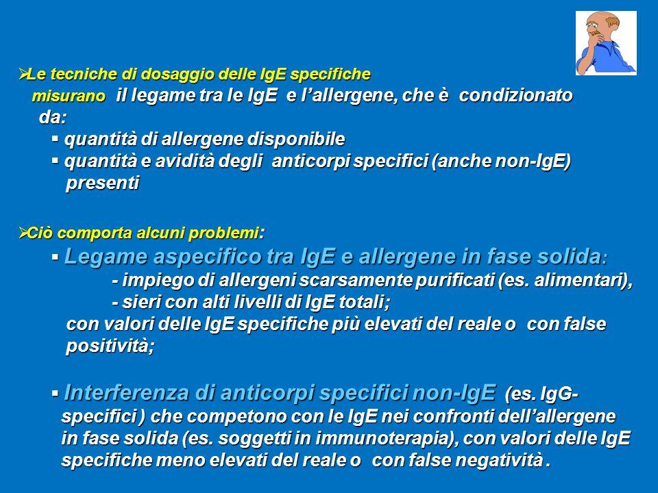  Le tecniche di dosaggio delle IgE specifiche misurano il legame tra le IgE e l'allergene, che è condizionato misurano il legame tra le IgE e l'allergene, che è condizionato da: da:  quantità di allergene disponibile  quantità e avidità degli anticorpi specifici (anche non-IgE) presenti presenti  Ciò comporta alcuni problemi :  Legame aspecifico tra IgE e allergene in fase solida : - impiego di allergeni scarsamente purificati (es.