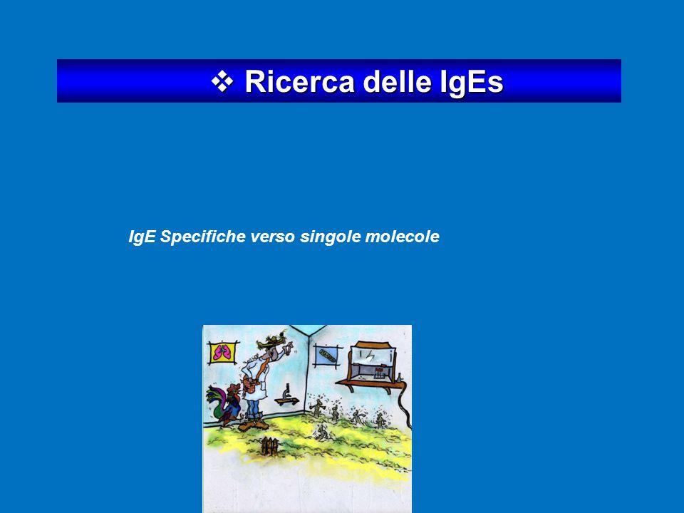  Ricerca delle IgEs IgE Specifiche verso singole molecole