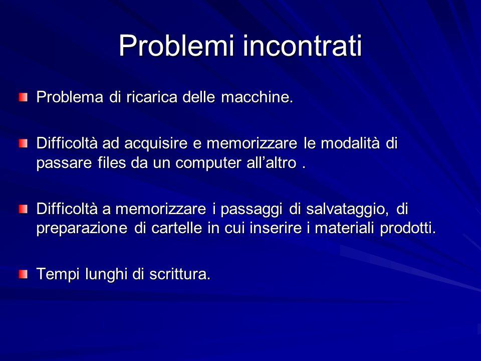 Problemi incontrati Problema di ricarica delle macchine. Difficoltà ad acquisire e memorizzare le modalità di passare files da un computer all'altro.