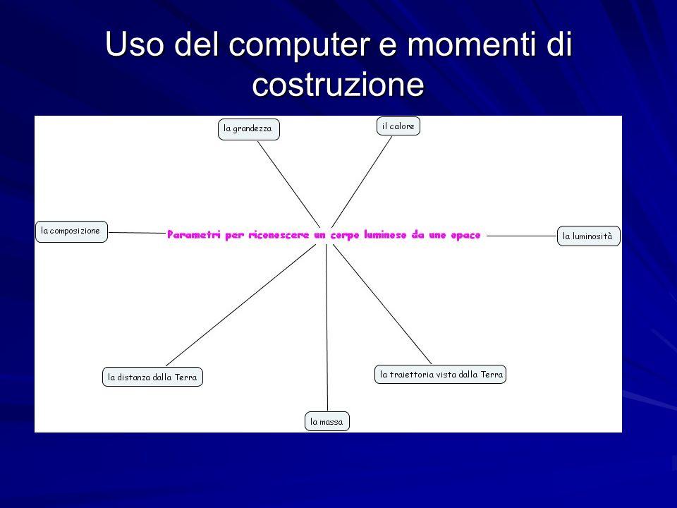 Uso del computer e momenti di costruzione