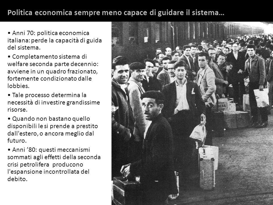 Anni 70: politica economica italiana: perde la capacità di guida del sistema.