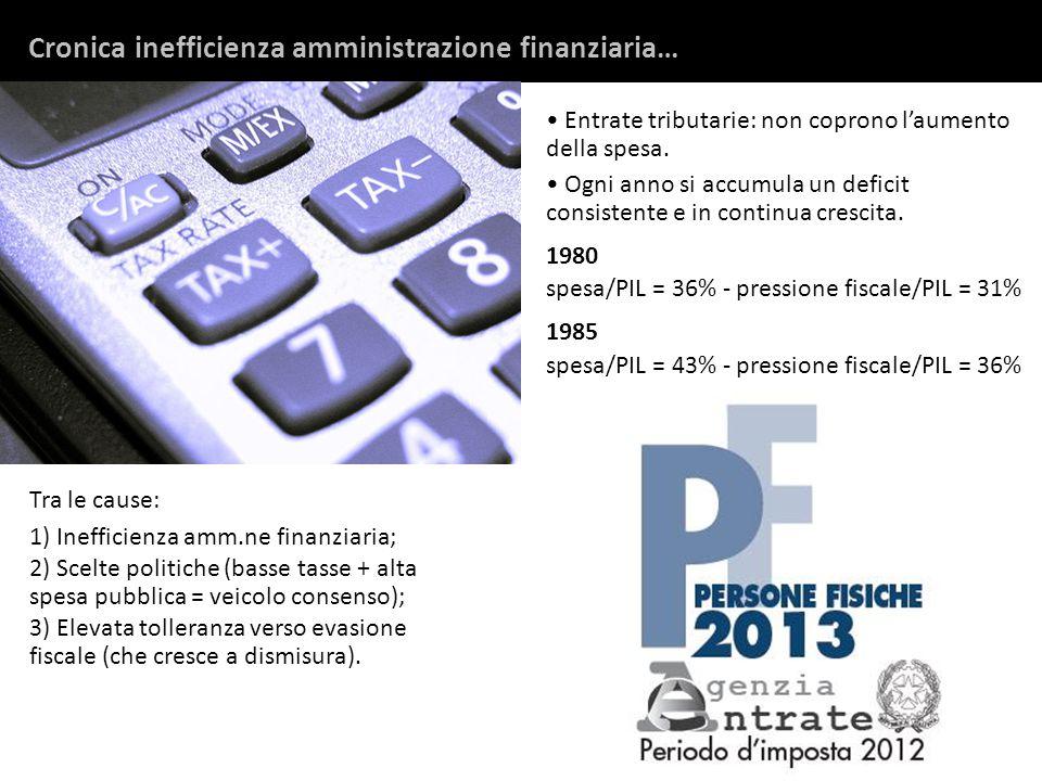 Cronica inefficienza amministrazione finanziaria… Entrate tributarie: non coprono l'aumento della spesa.