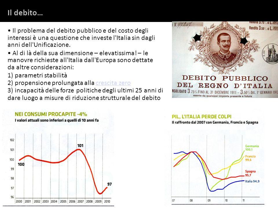 Il problema del debito pubblico e del costo degli interessi è una questione che investe l Italia sin dagli anni dell Unificazione.