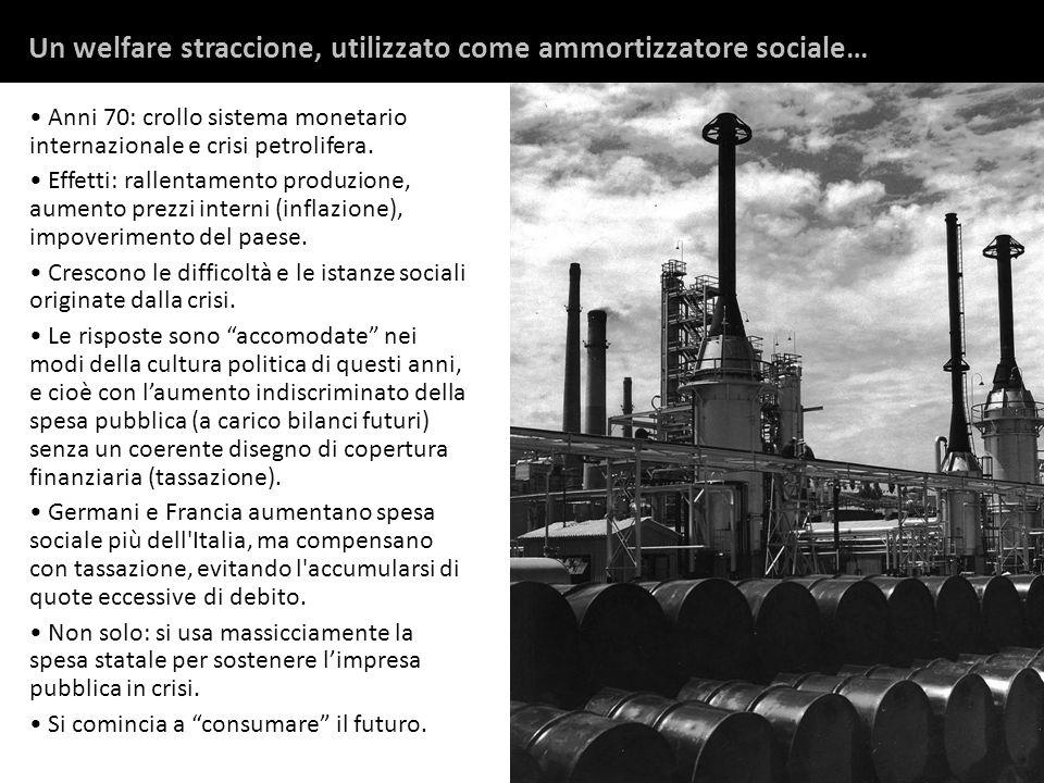 Anni 70: crollo sistema monetario internazionale e crisi petrolifera.