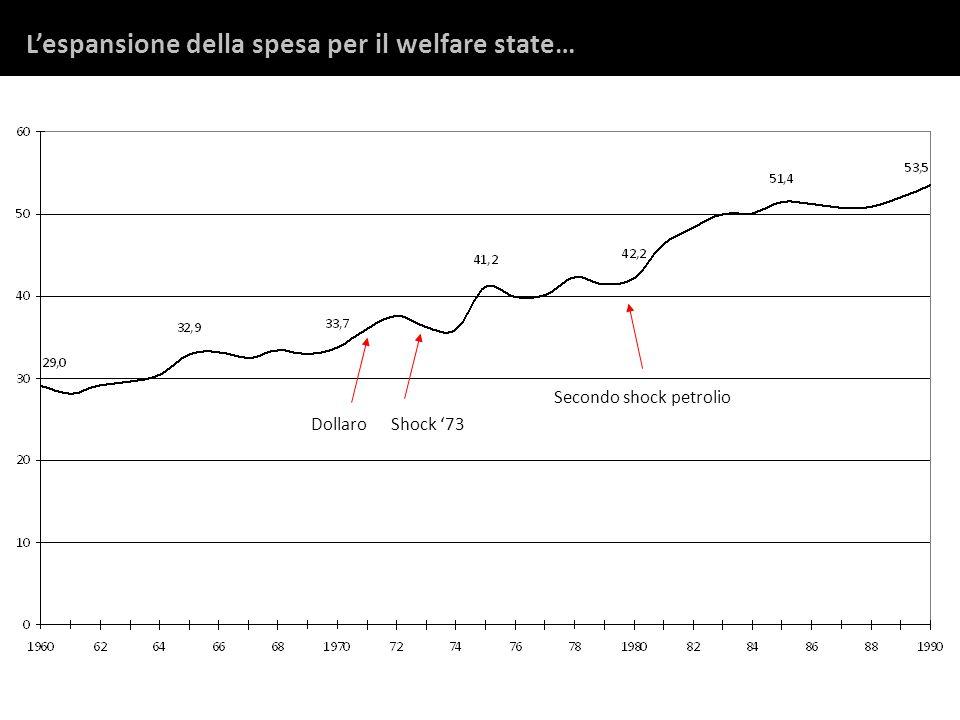 Rapporto spesa pubblica/PIL, valori percentuali.