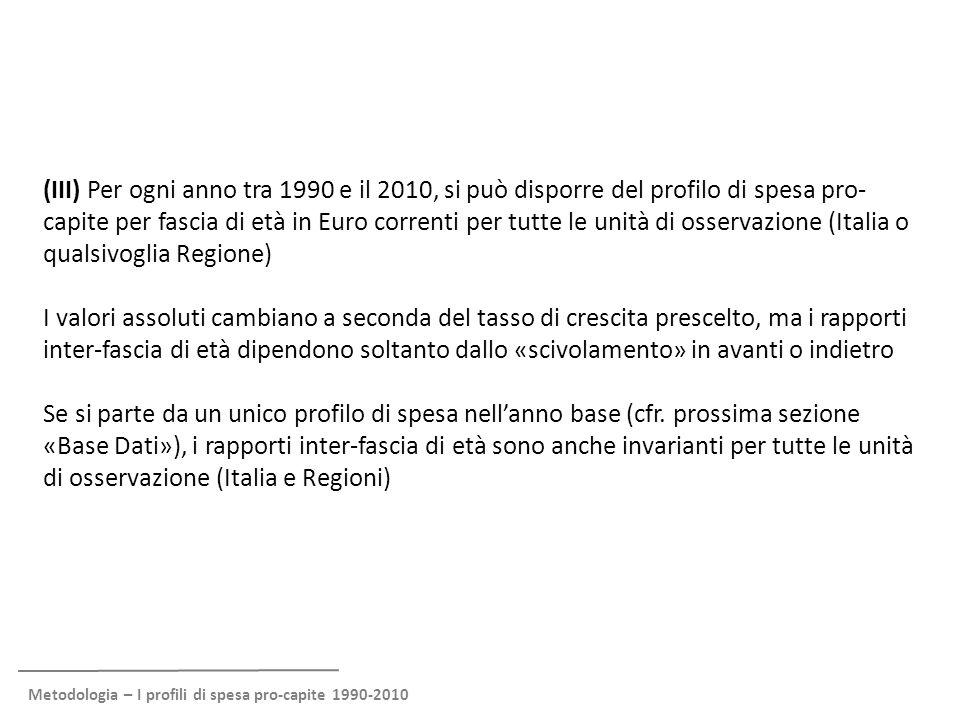 Metodologia – I profili di spesa pro-capite 1990-2010 (III) Per ogni anno tra 1990 e il 2010, si può disporre del profilo di spesa pro- capite per fascia di età in Euro correnti per tutte le unità di osservazione (Italia o qualsivoglia Regione) I valori assoluti cambiano a seconda del tasso di crescita prescelto, ma i rapporti inter-fascia di età dipendono soltanto dallo «scivolamento» in avanti o indietro Se si parte da un unico profilo di spesa nell'anno base (cfr.