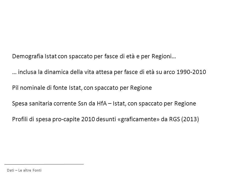 Demografia Istat con spaccato per fasce di età e per Regioni… … inclusa la dinamica della vita attesa per fasce di età su arco 1990-2010 Pil nominale