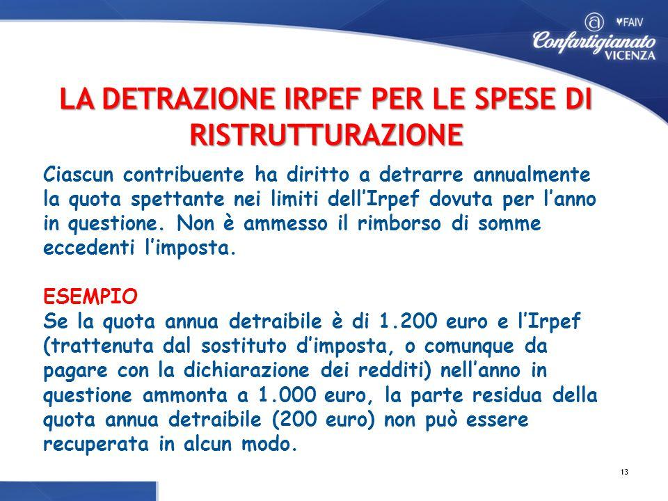 Ciascun contribuente ha diritto a detrarre annualmente la quota spettante nei limiti dell'Irpef dovuta per l'anno in questione.