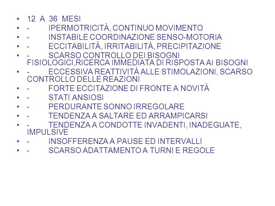 12 A 36 MESI - IPERMOTRICITÀ, CONTINUO MOVIMENTO - INSTABILE COORDINAZIONE SENSO-MOTORIA - ECCITABILITÀ, IRRITABILITÀ, PRECIPITAZIONE - SCARSO CONTROL