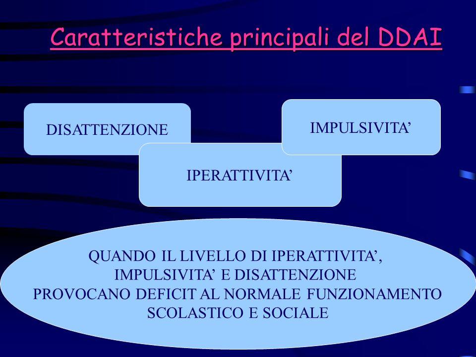 Caratteristiche principali del DDAI DISATTENZIONE IPERATTIVITA' IMPULSIVITA' QUANDO IL LIVELLO DI IPERATTIVITA', IMPULSIVITA' E DISATTENZIONE PROVOCAN