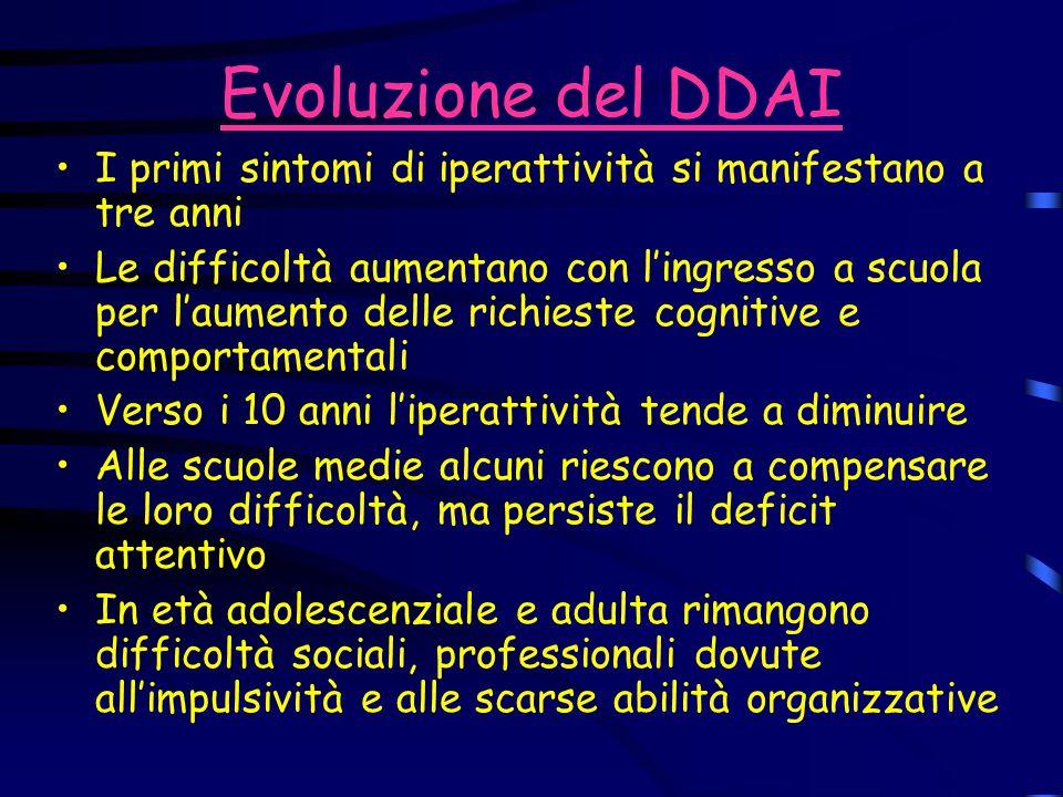 Evoluzione del DDAI I primi sintomi di iperattività si manifestano a tre anni Le difficoltà aumentano con l'ingresso a scuola per l'aumento delle rich