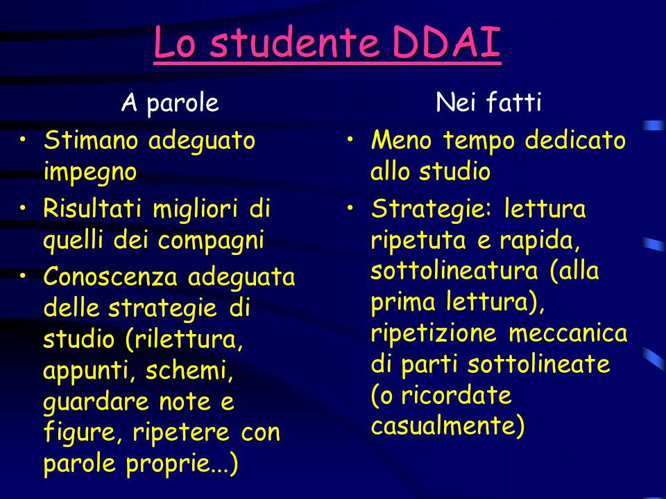 Lo studente DDAI A parole Stimano adeguato impegno Risultati migliori di quelli dei compagni Conoscenza adeguata delle strategie di studio (rilettura,
