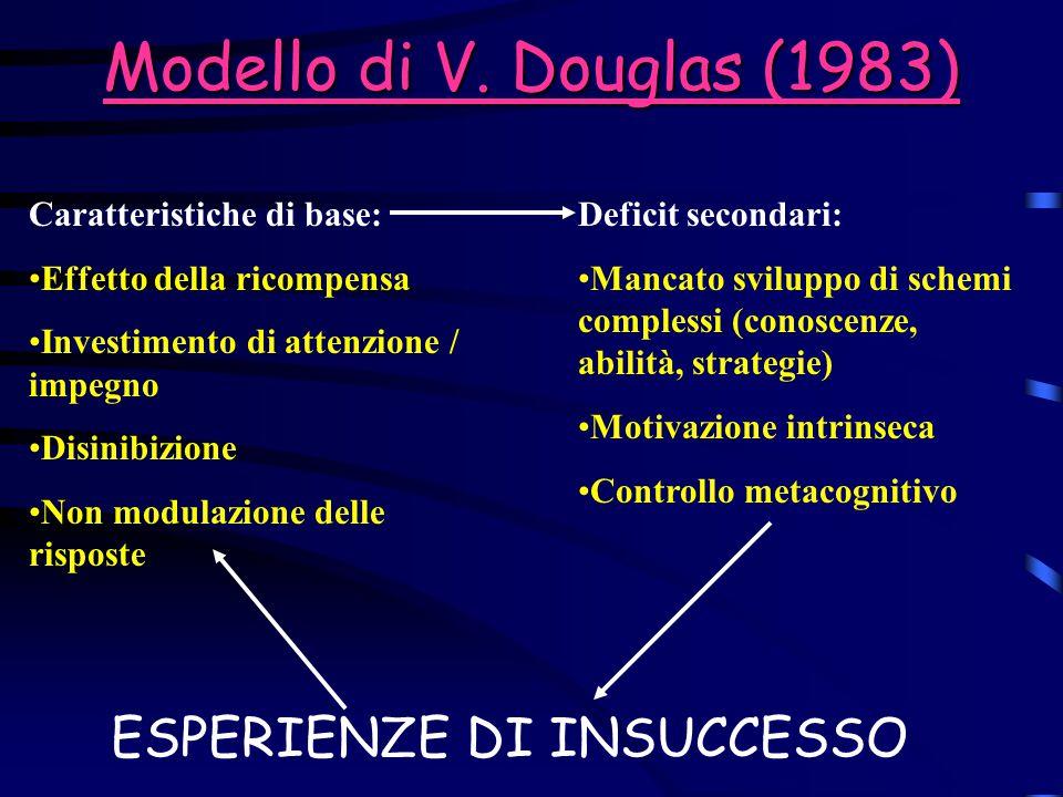 Modello di V. Douglas (1983) Caratteristiche di base: Effetto della ricompensa Investimento di attenzione / impegno Disinibizione Non modulazione dell