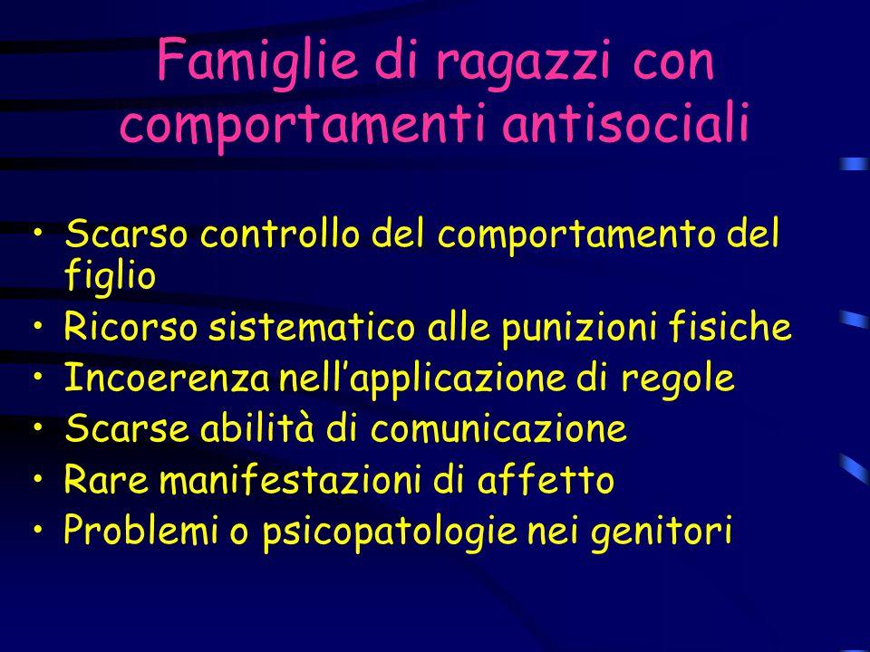 Famiglie di ragazzi con comportamenti antisociali Scarso controllo del comportamento del figlio Ricorso sistematico alle punizioni fisiche Incoerenza