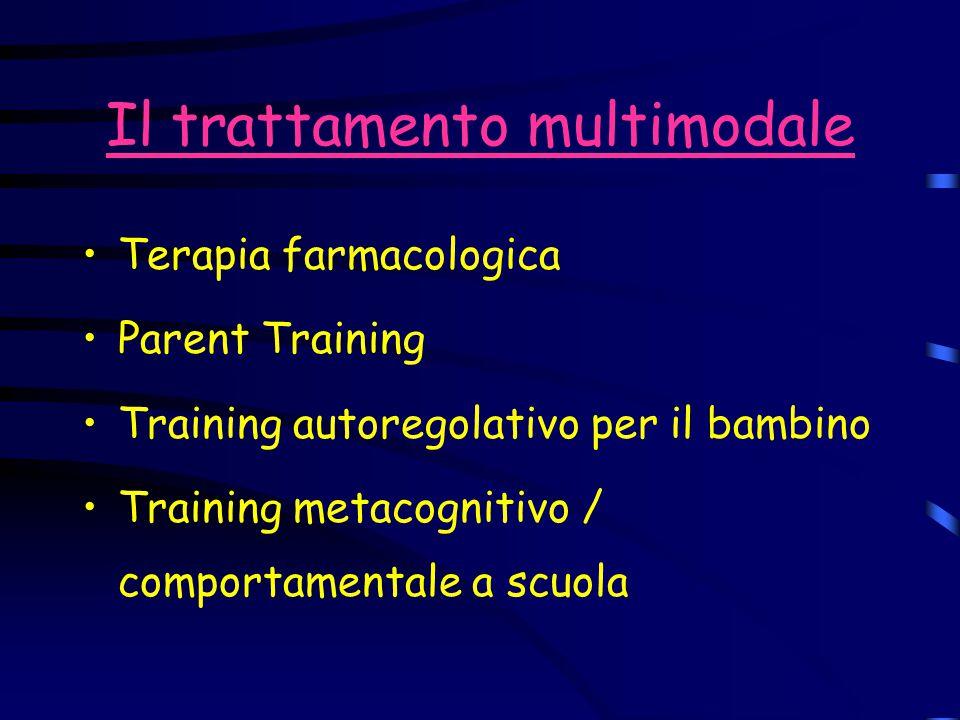 Il trattamento multimodale Terapia farmacologica Parent Training Training autoregolativo per il bambino Training metacognitivo / comportamentale a scu