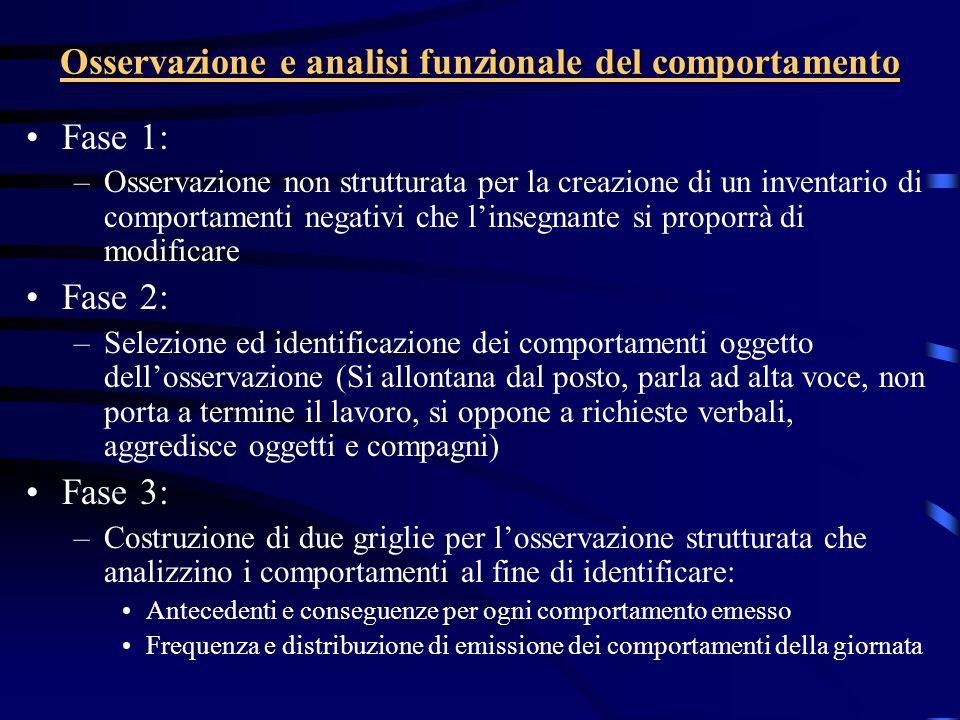 Osservazione e analisi funzionale del comportamento Fase 1: –Osservazione non strutturata per la creazione di un inventario di comportamenti negativi