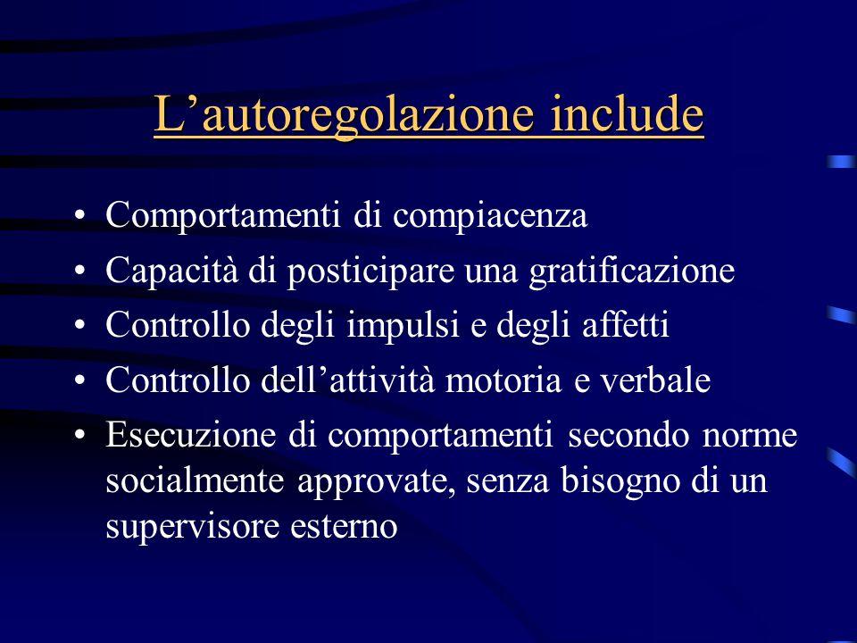 L'autoregolazione include Comportamenti di compiacenza Capacità di posticipare una gratificazione Controllo degli impulsi e degli affetti Controllo de