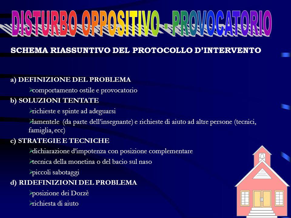 SCHEMA RIASSUNTIVO DEL PROTOCOLLO D'INTERVENTO a) DEFINIZIONE DEL PROBLEMA  comportamento ostile e provocatorio b) SOLUZIONI TENTATE  richieste e sp